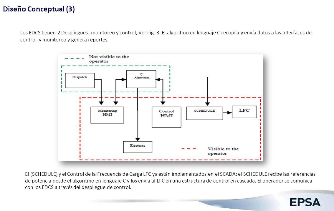 Los EDCS tienen 2 Despliegues: monitoreo y control, Ver Fig. 3. El algoritmo en lenguaje C recopila y envía datos a las interfaces de control y monito