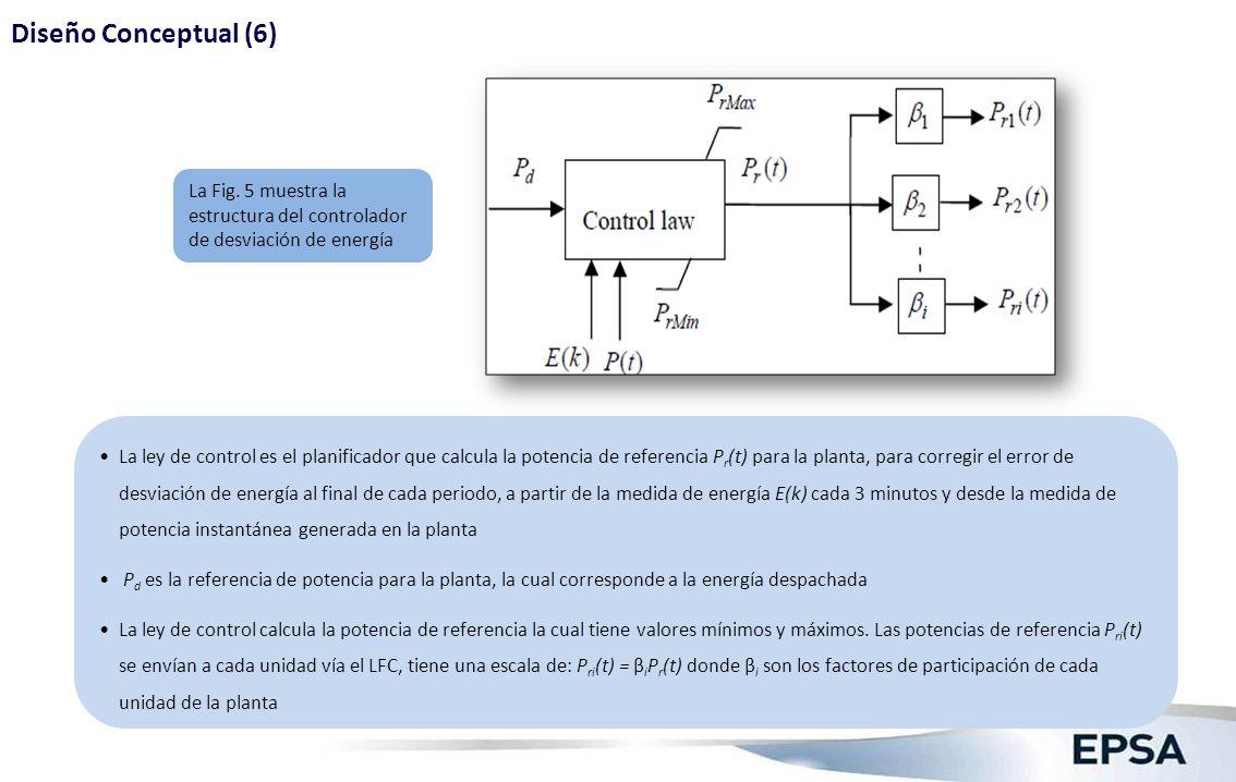La ley de control es el planificador que calcula la potencia de referencia P r (t) para la planta, para corregir el error de desviación de energía al