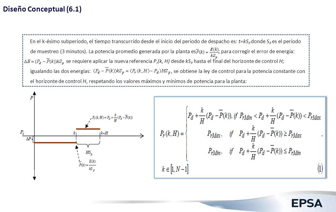 En el k-ésimo subperiodo, el tiempo transcurrido desde el inicio del periodo de despacho es: t=kS P donde S P es el periodo de muestreo (3 minutos). L