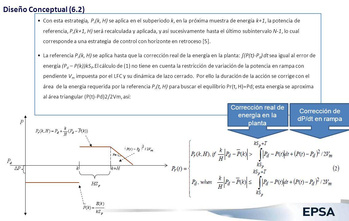 Con esta estrategia, P r (k, H) se aplica en el subperiodo k, en la próxima muestra de energía k+1, la potencia de referencia, P r (k+1, H) será recal