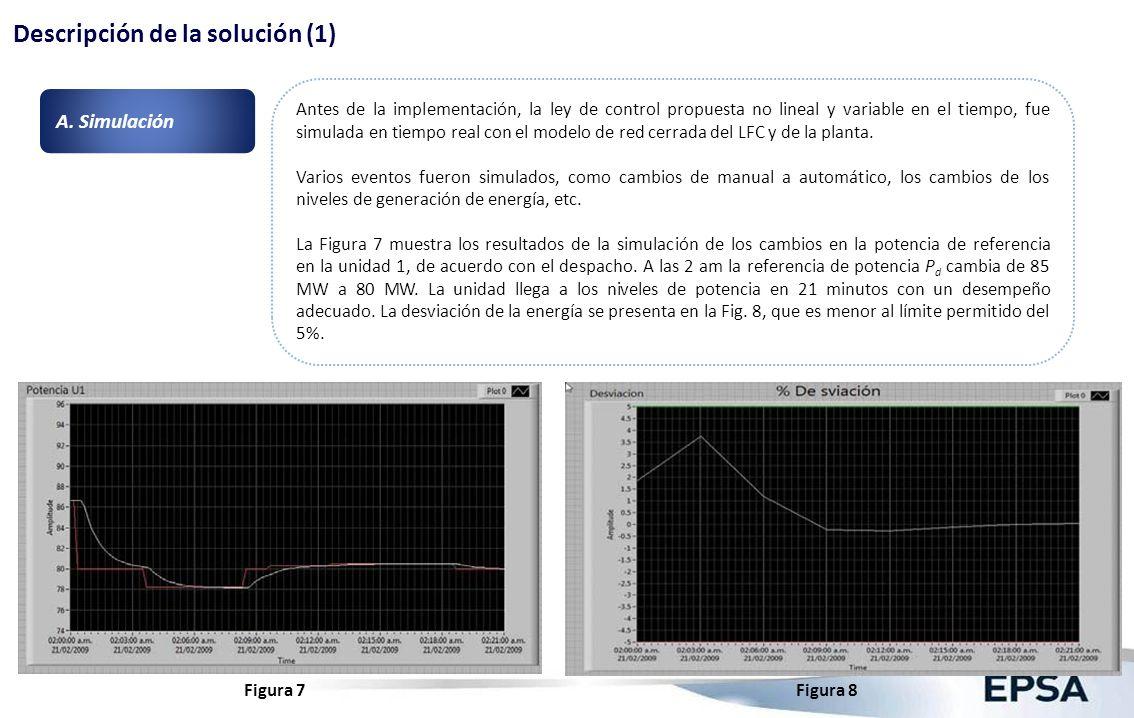 Antes de la implementación, la ley de control propuesta no lineal y variable en el tiempo, fue simulada en tiempo real con el modelo de red cerrada de