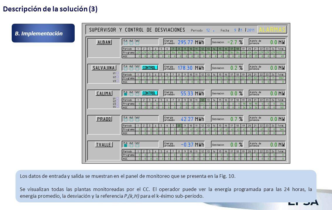 Descripción de la solución (3) Los datos de entrada y salida se muestran en el panel de monitoreo que se presenta en la Fig. 10. Se visualizan todas l