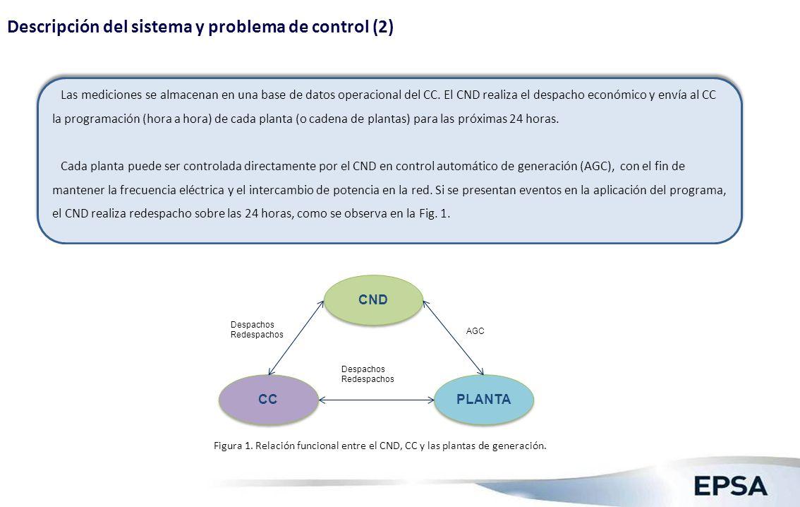 Descripción del sistema y problema de control (2) Las mediciones se almacenan en una base de datos operacional del CC. El CND realiza el despacho econ