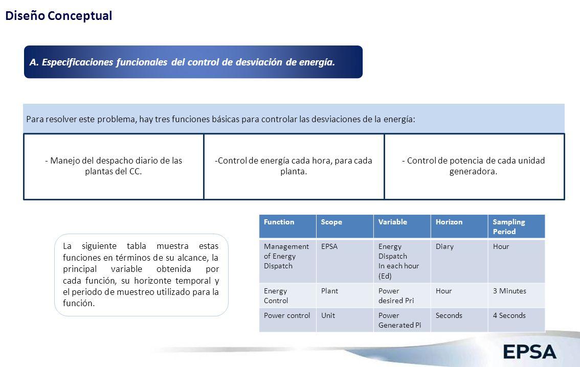 A. Especificaciones funcionales del control de desviación de energía. La siguiente tabla muestra estas funciones en términos de su alcance, la princip