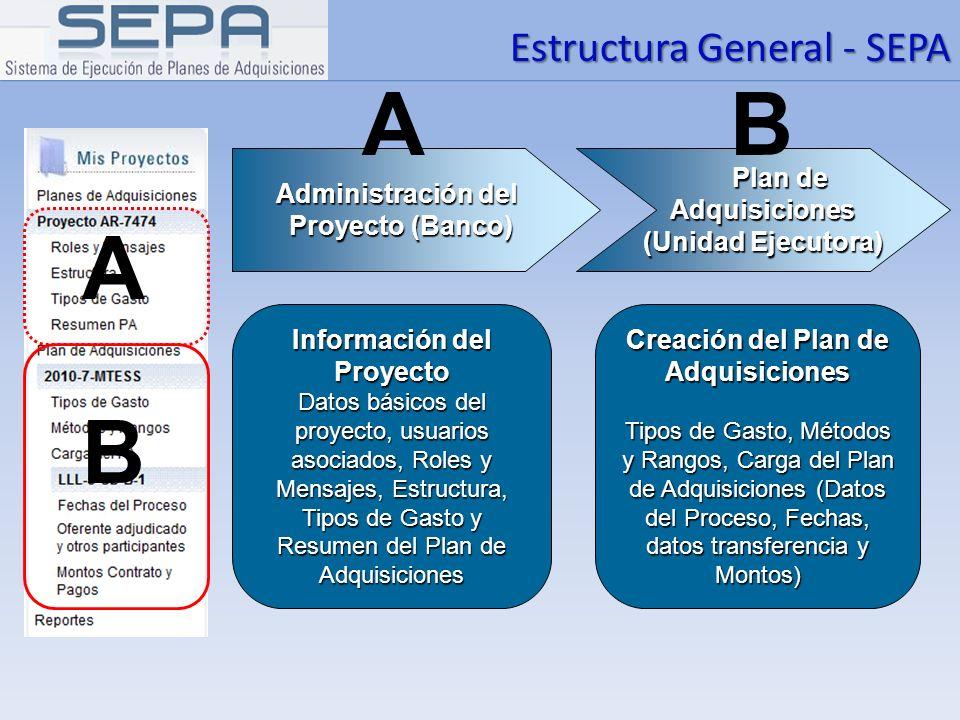 Estructura General - SEPA Estructura General - SEPA Administración del Proyecto (Banco) Proyecto (Banco) Información del Proyecto Datos básicos del pr