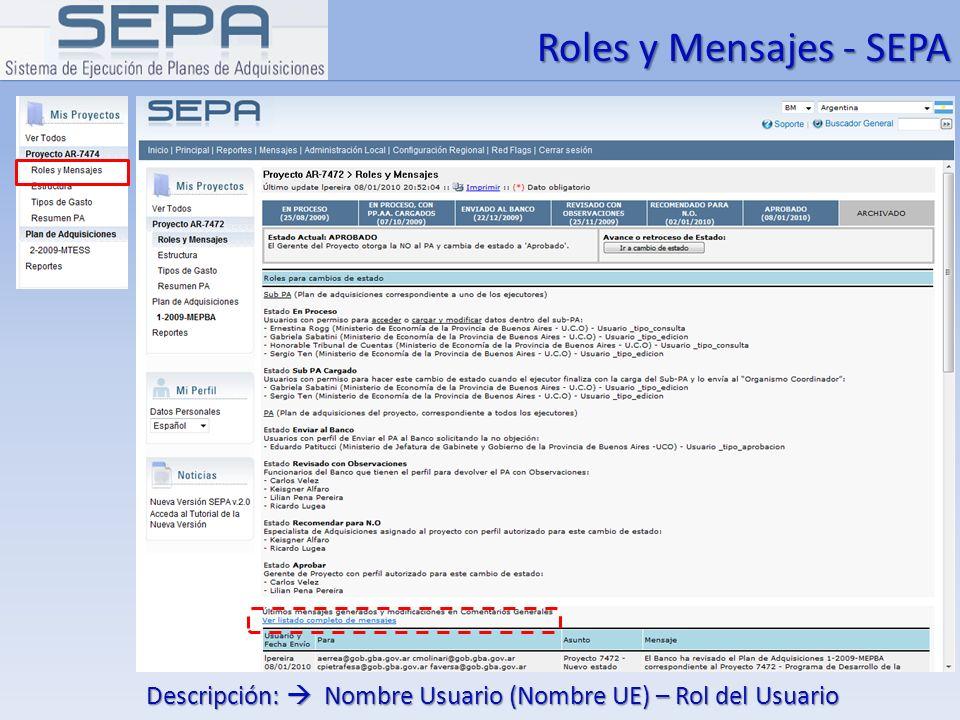 Roles y Mensajes - SEPA Descripción: Nombre Usuario (Nombre UE) – Rol del Usuario