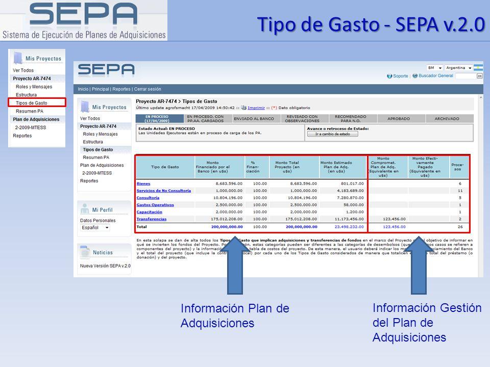 Tipo de Gasto - SEPA v.2.0 Información Plan de Adquisiciones Información Gestión del Plan de Adquisiciones