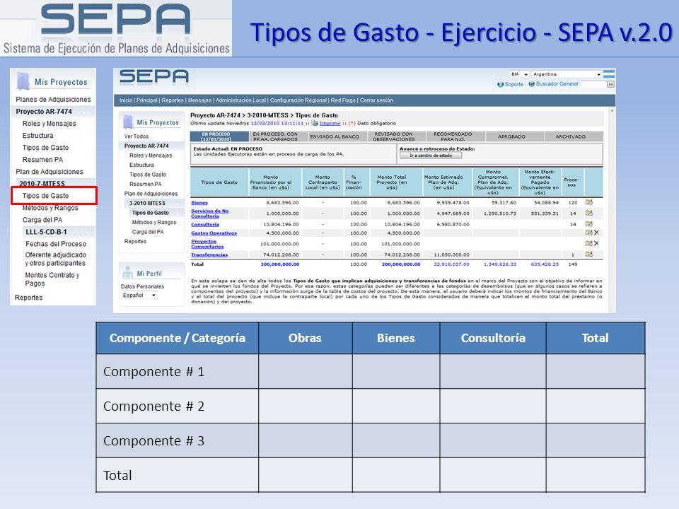 Tipos de Gasto - Ejercicio - SEPA v.2.0 Componente / CategoríaObrasBienesConsultoríaTotal Componente # 1 Componente # 2 Componente # 3 Total