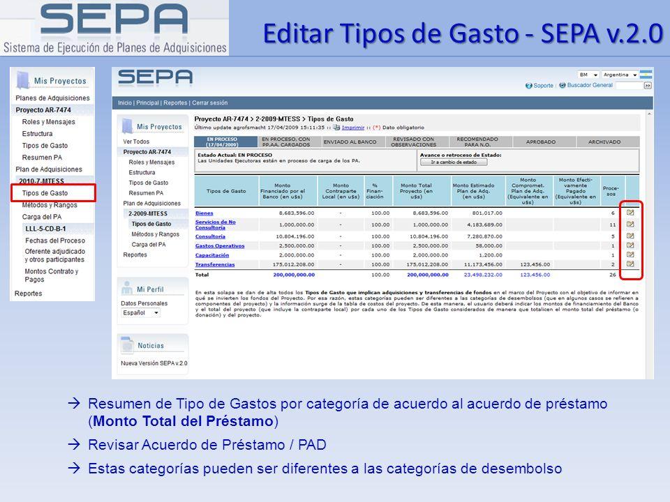 Editar Tipos de Gasto - SEPA v.2.0 Resumen de Tipo de Gastos por categoría de acuerdo al acuerdo de préstamo (Monto Total del Préstamo) Revisar Acuerd