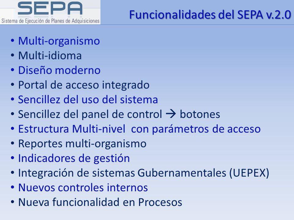 Funcionalidades del SEPA v.2.0 Multi-organismo Multi-idioma Diseño moderno Portal de acceso integrado Sencillez del uso del sistema Sencillez del pane
