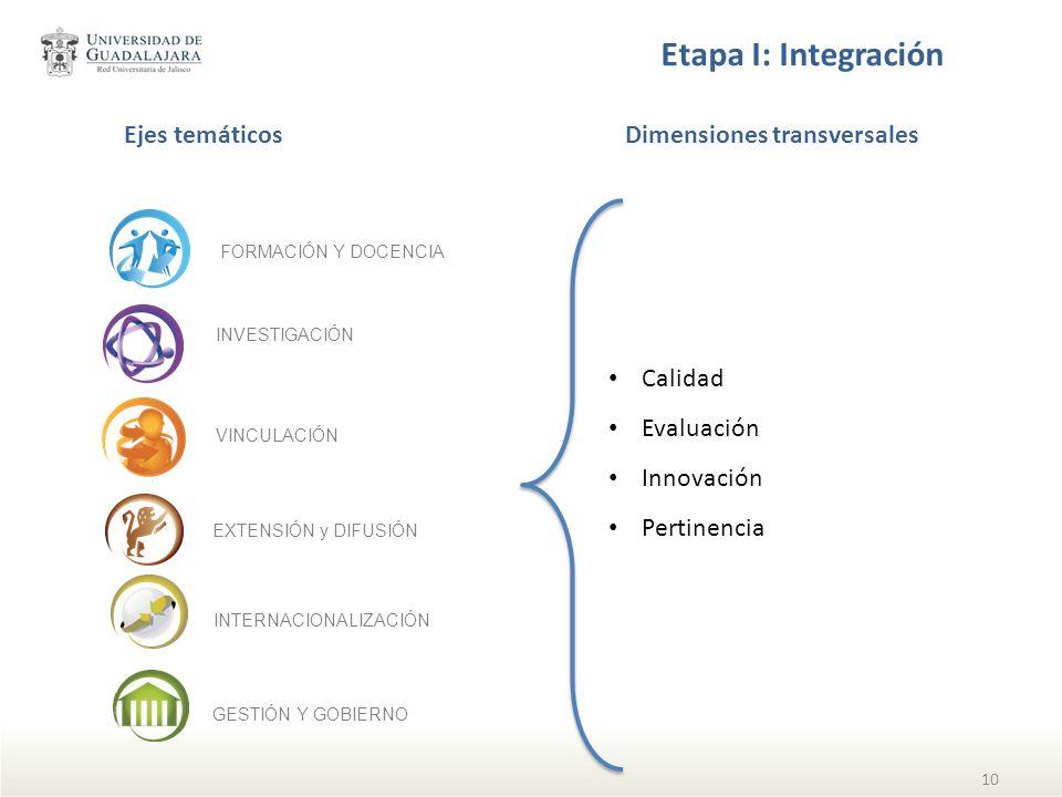 Dimensiones transversales 10 EXTENSIÓN y DIFUSIÓN FORMACIÓN Y DOCENCIA INVESTIGACIÓN VINCULACIÓN GESTIÓN Y GOBIERNO INTERNACIONALIZACIÓN Calidad Evalu
