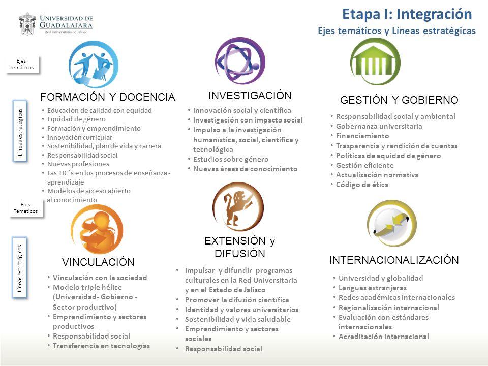 GESTIÓN Y GOBIERNO Responsabilidad social y ambiental Gobernanza universitaria Financiamiento Trasparencia y rendición de cuentas Políticas de equidad