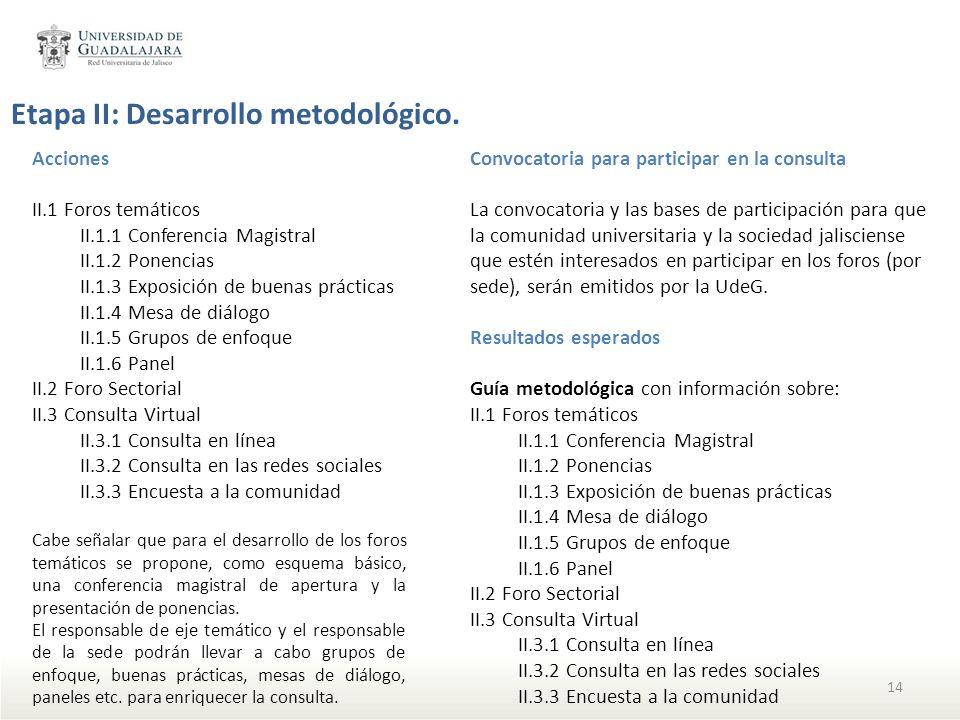 Etapa II: Desarrollo metodológico. Acciones II.1 Foros temáticos II.1.1 Conferencia Magistral II.1.2 Ponencias II.1.3 Exposición de buenas prácticas I