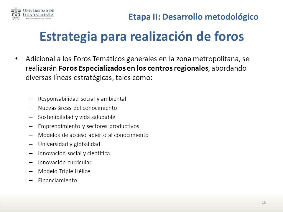 Estrategia para realización de foros 16 Adicional a los Foros Temáticos generales en la zona metropolitana, se realizarán Foros Especializados en los