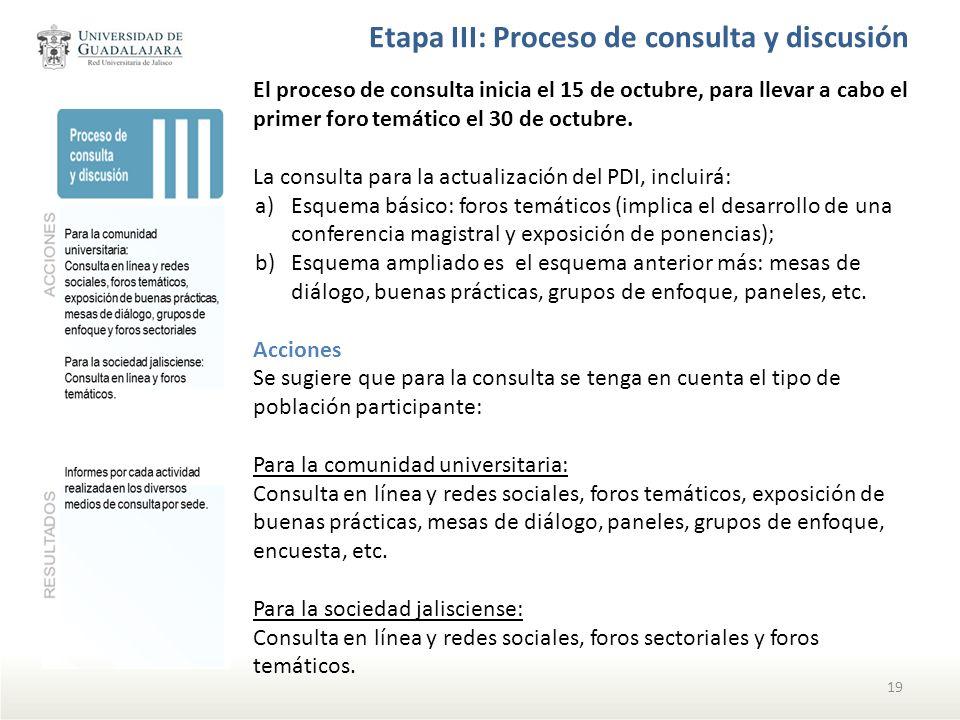 Etapa III: Proceso de consulta y discusión El proceso de consulta inicia el 15 de octubre, para llevar a cabo el primer foro temático el 30 de octubre