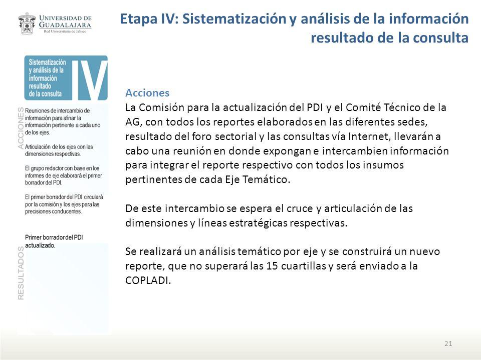 Etapa IV: Sistematización y análisis de la información resultado de la consulta Acciones La Comisión para la actualización del PDI y el Comité Técnico