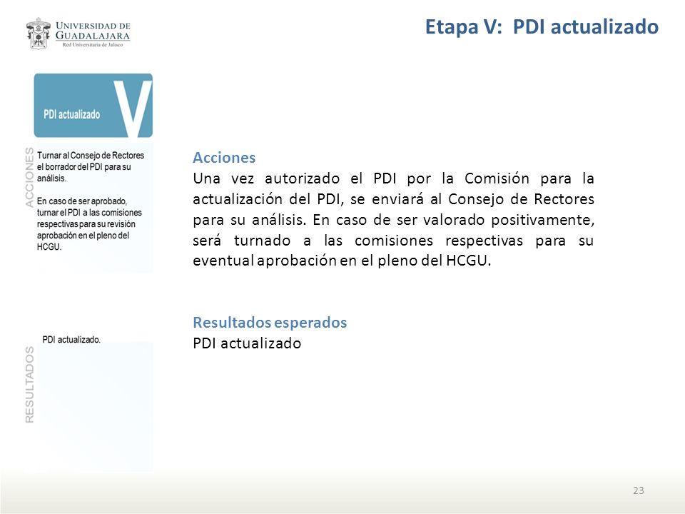 Etapa V: PDI actualizado Acciones Una vez autorizado el PDI por la Comisión para la actualización del PDI, se enviará al Consejo de Rectores para su a