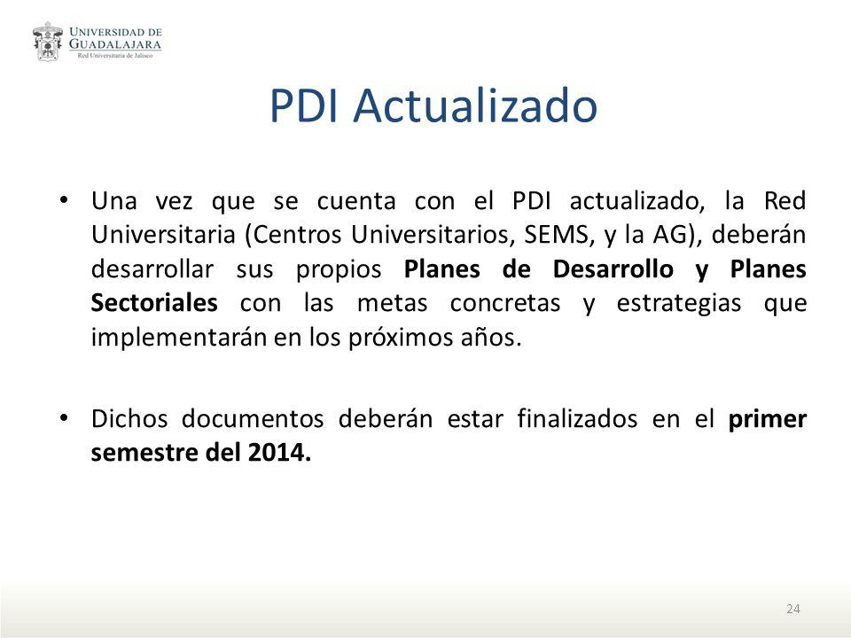 PDI Actualizado Una vez que se cuenta con el PDI actualizado, la Red Universitaria (Centros Universitarios, SEMS, y la AG), deberán desarrollar sus pr
