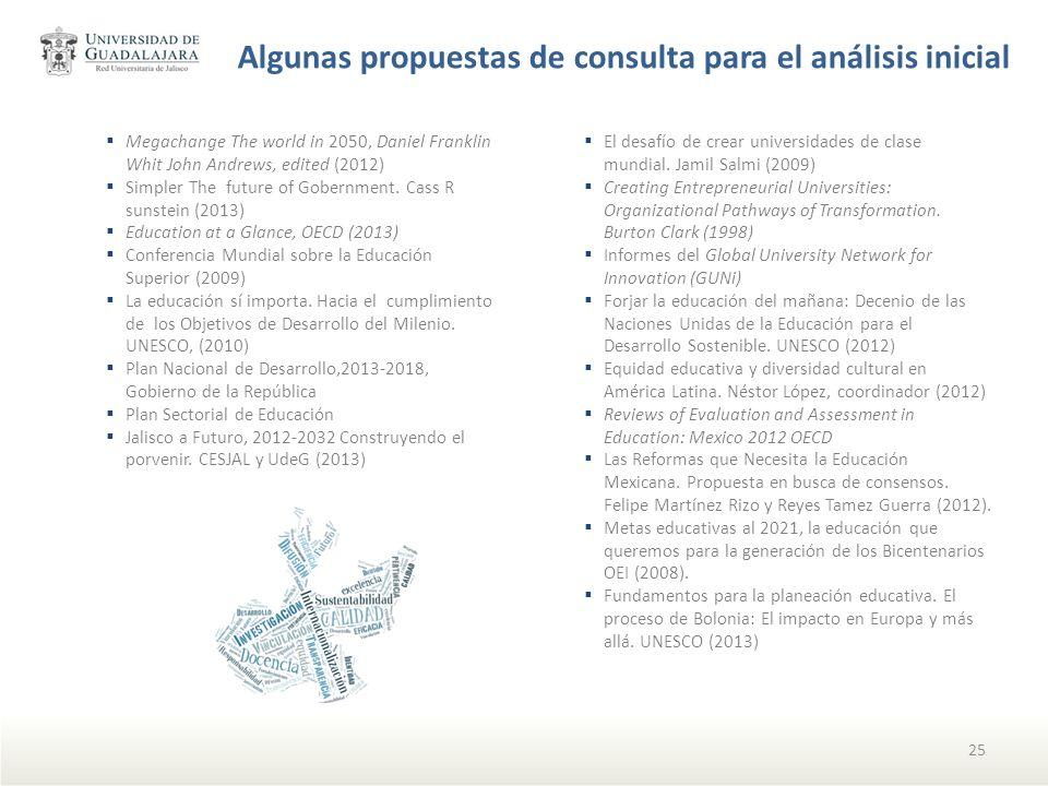 25 Algunas propuestas de consulta para el análisis inicial El desafío de crear universidades de clase mundial. Jamil Salmi (2009) Creating Entrepreneu