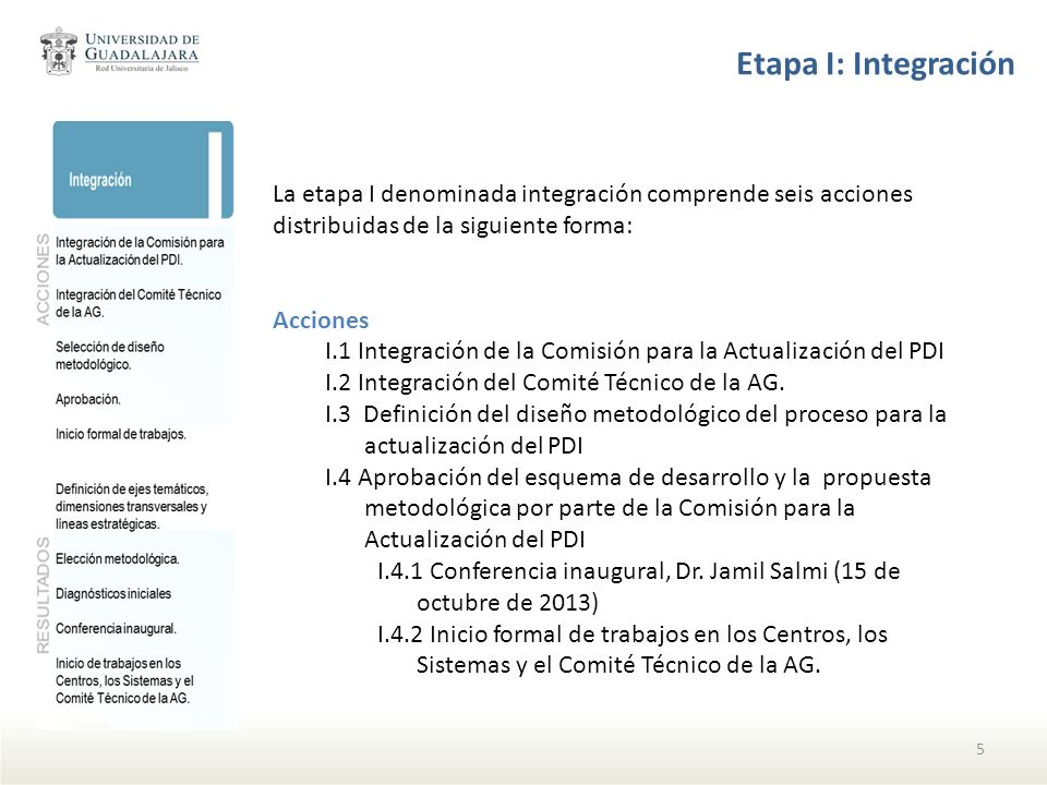 Etapa I: Integración La etapa I denominada integración comprende seis acciones distribuidas de la siguiente forma: Acciones I.1 Integración de la Comi