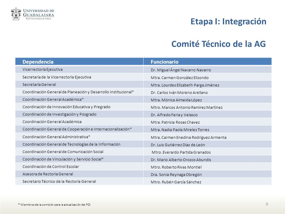 Comité Técnico de la AG DependenciaFuncionario Vicerrectoría Ejecutiva Dr. Miguel Ángel Navarro Navarro Secretaría de la Vicerrectoría Ejecutiva Mtra.