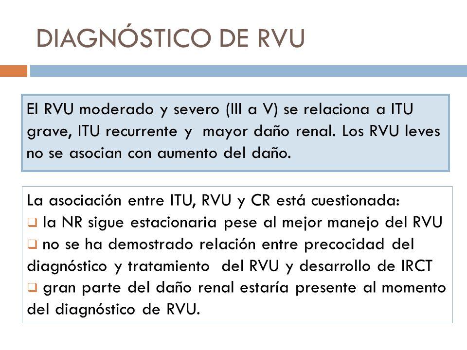 Prevalencia de RVU: Con ITU 20-38%, 50% bilateral (pobl general 1-3%) 32% hermanos con RVU (sólo 2% con RVU > III) 43% de los lactantes de madres con NR conocida.