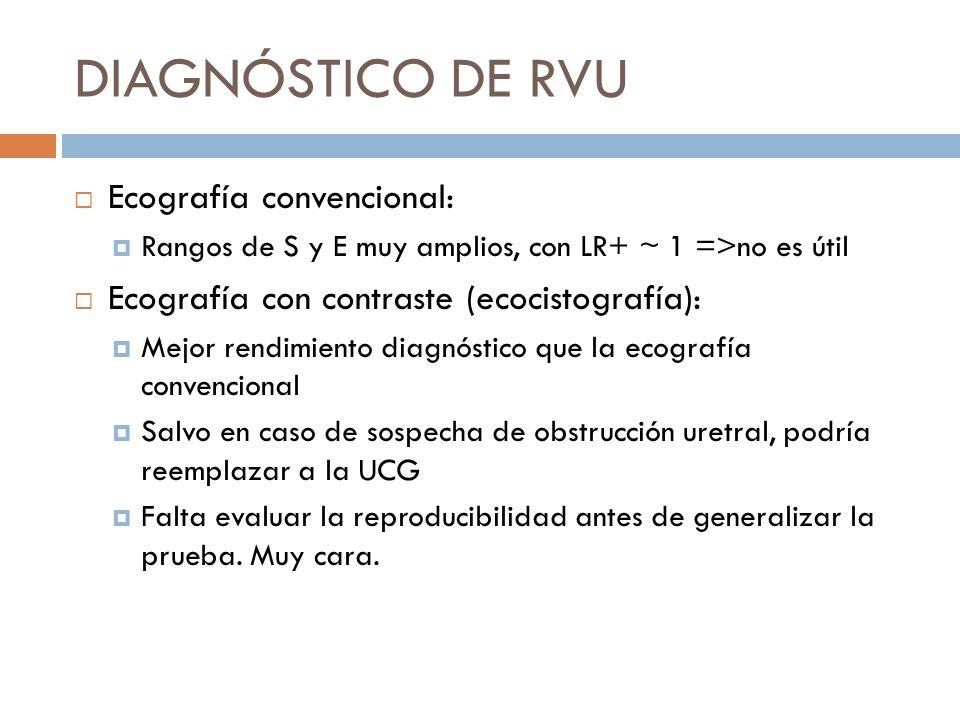 Ecografía convencional: Rangos de S y E muy amplios, con LR+ ~ 1 =>no es útil Ecografía con contraste (ecocistografía): Mejor rendimiento diagnóstico