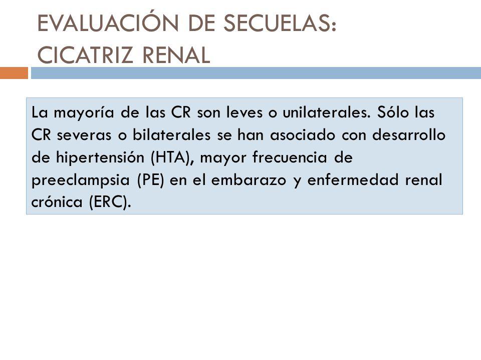 Riesgo de CR después de ITU 5-64% dependiendo del grupo analizado Factores de riesgo: 1ª ITU febril en lactante menor ITU recurrente presencia de RVU (especialmente moderado a severo) germen no E.coli.