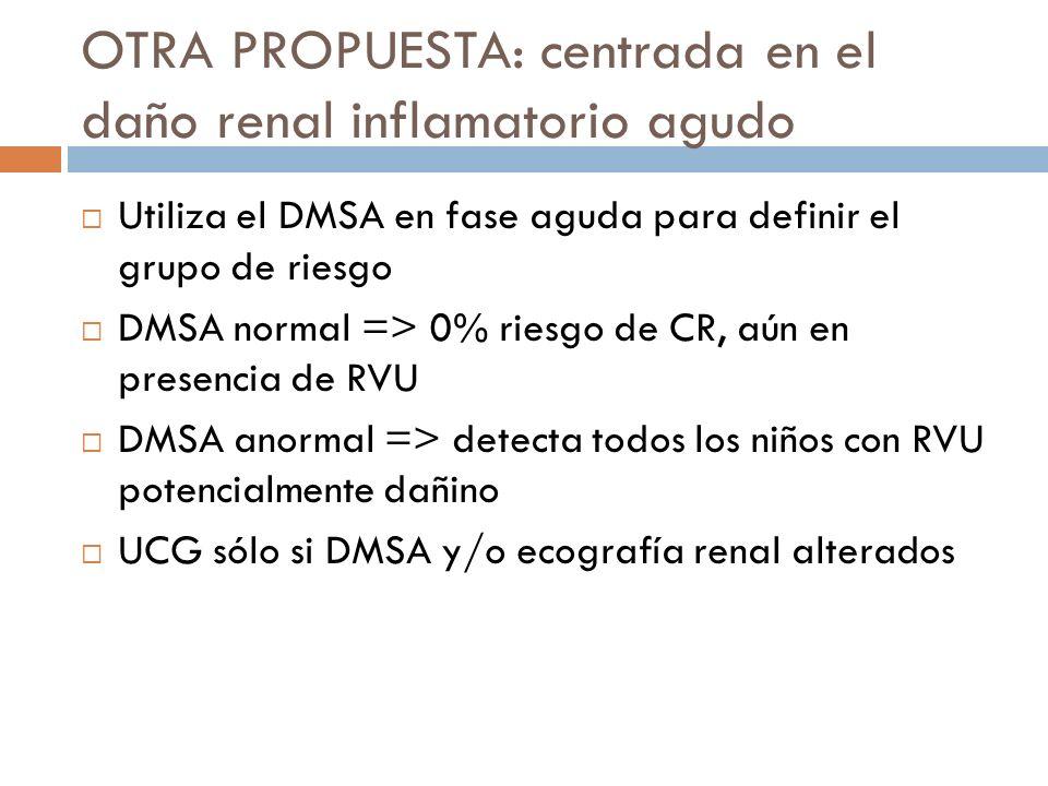 OTRA PROPUESTA: centrada en el daño renal inflamatorio agudo Utiliza el DMSA en fase aguda para definir el grupo de riesgo DMSA normal => 0% riesgo de