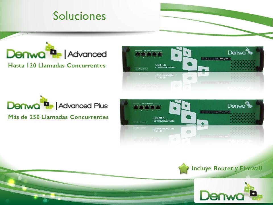 Soluciones Incluye Router y Firewall Hasta 120 Llamadas Concurrentes Más de 250 Llamadas Concurrentes