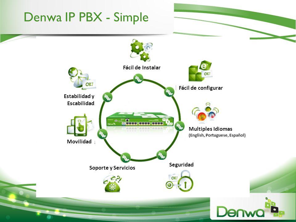 Denwa IP PBX - Simple Fácil de Instalar Fácil de configurar Multiples Idiomas (English, Portuguese, Español) Seguridad Soporte y Servicios Movilidad E