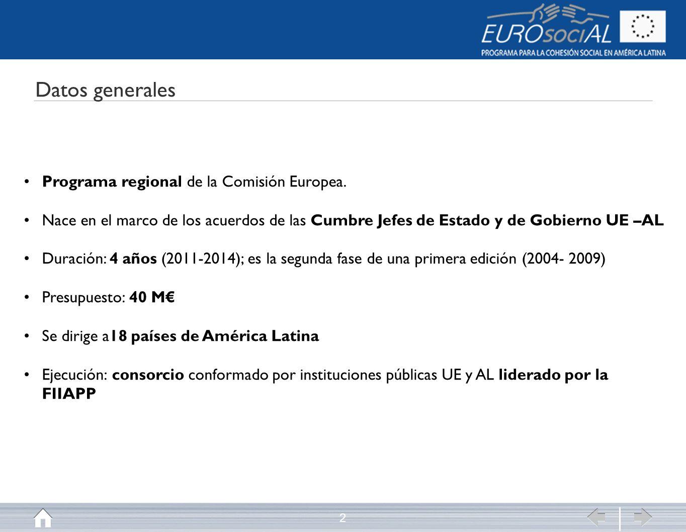 2 Datos generales Programa regional de la Comisión Europea.