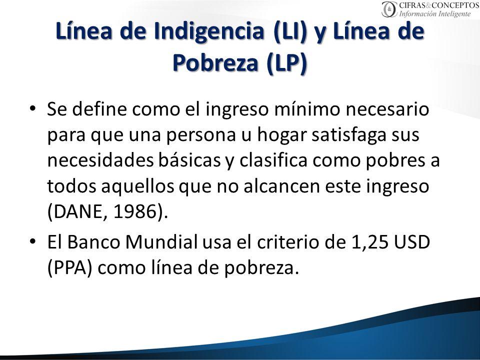 Línea de Indigencia (LI) y Línea de Pobreza (LP) Se define como el ingreso mínimo necesario para que una persona u hogar satisfaga sus necesidades básicas y clasifica como pobres a todos aquellos que no alcancen este ingreso (DANE, 1986).
