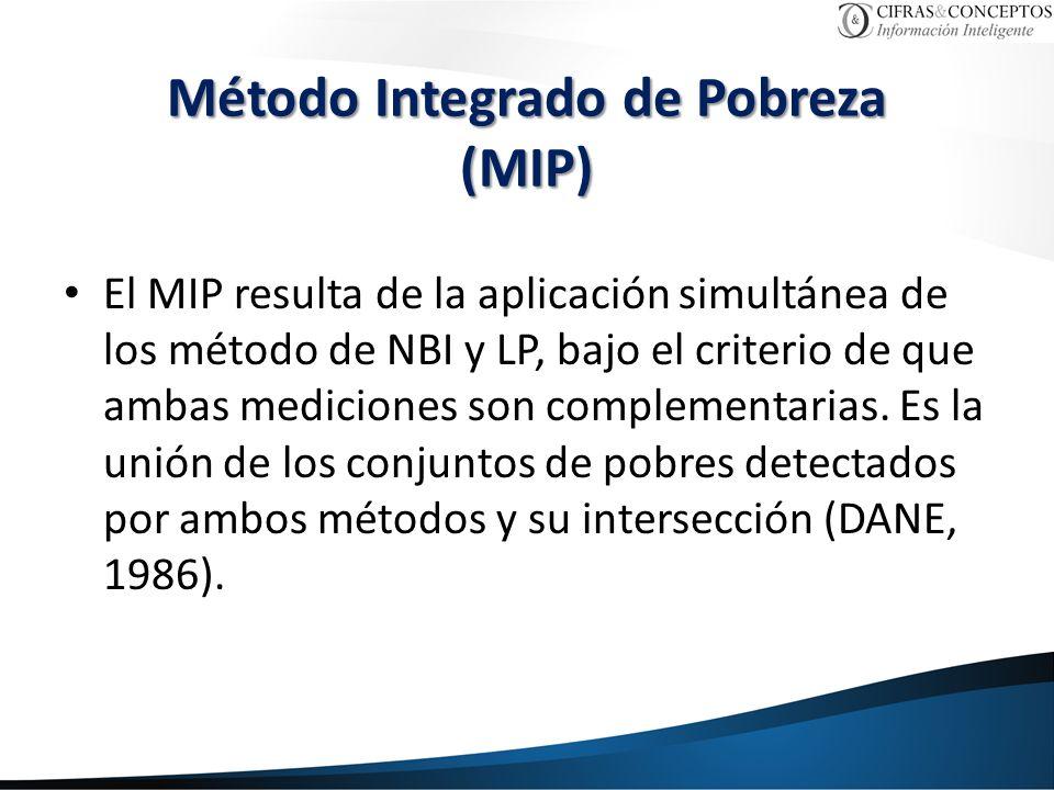 Método Integrado de Pobreza (MIP) El MIP resulta de la aplicación simultánea de los método de NBI y LP, bajo el criterio de que ambas mediciones son complementarias.