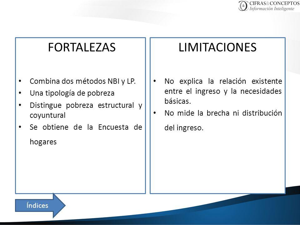 FORTALEZAS Combina dos métodos NBI y LP. Una tipología de pobreza Distingue pobreza estructural y coyuntural Se obtiene de la Encuesta de hogares LIMI