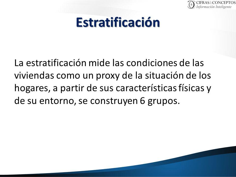 Estratificación La estratificación mide las condiciones de las viviendas como un proxy de la situación de los hogares, a partir de sus características físicas y de su entorno, se construyen 6 grupos.