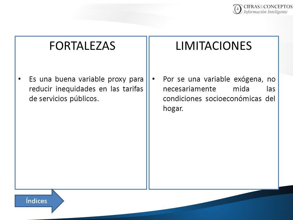 FORTALEZAS Es una buena variable proxy para reducir inequidades en las tarifas de servicios públicos. LIMITACIONES Por se una variable exógena, no nec