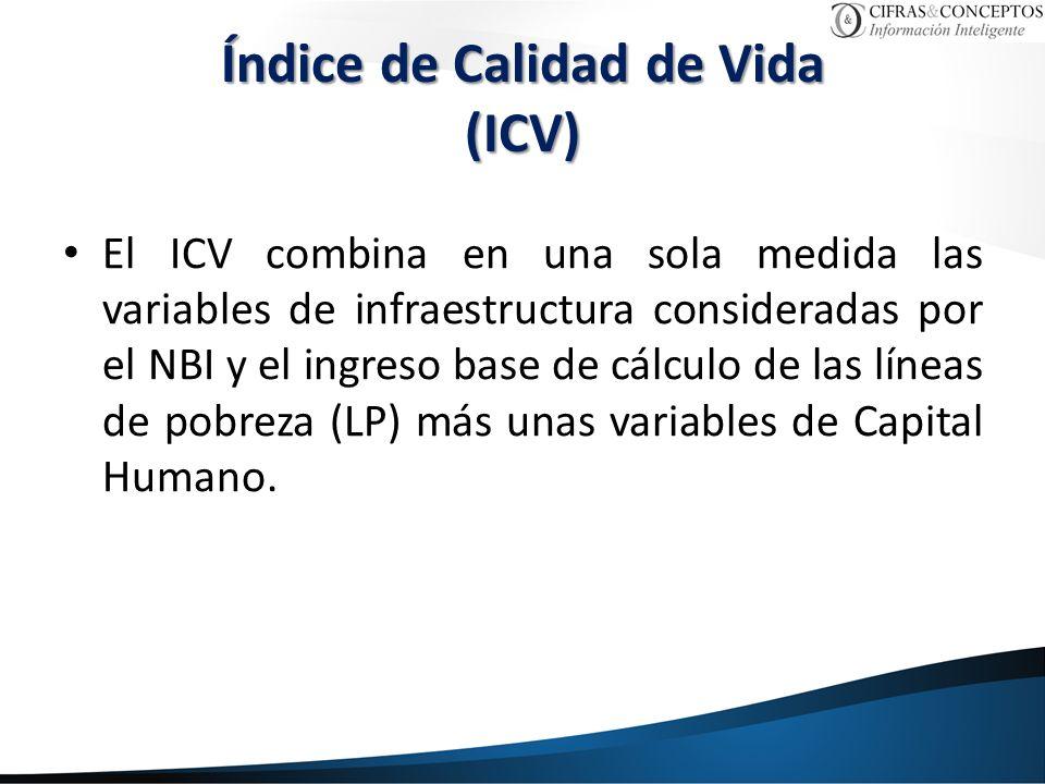 Índice de Calidad de Vida (ICV) El ICV combina en una sola medida las variables de infraestructura consideradas por el NBI y el ingreso base de cálculo de las líneas de pobreza (LP) más unas variables de Capital Humano.
