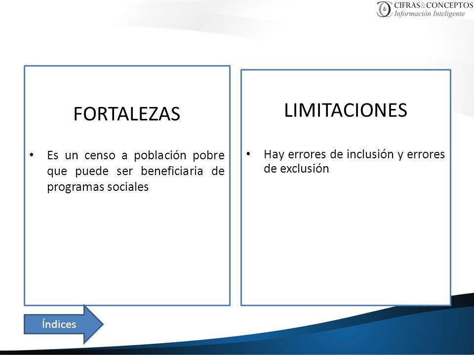FORTALEZAS Es un censo a población pobre que puede ser beneficiaria de programas sociales LIMITACIONES Hay errores de inclusión y errores de exclusión Índices