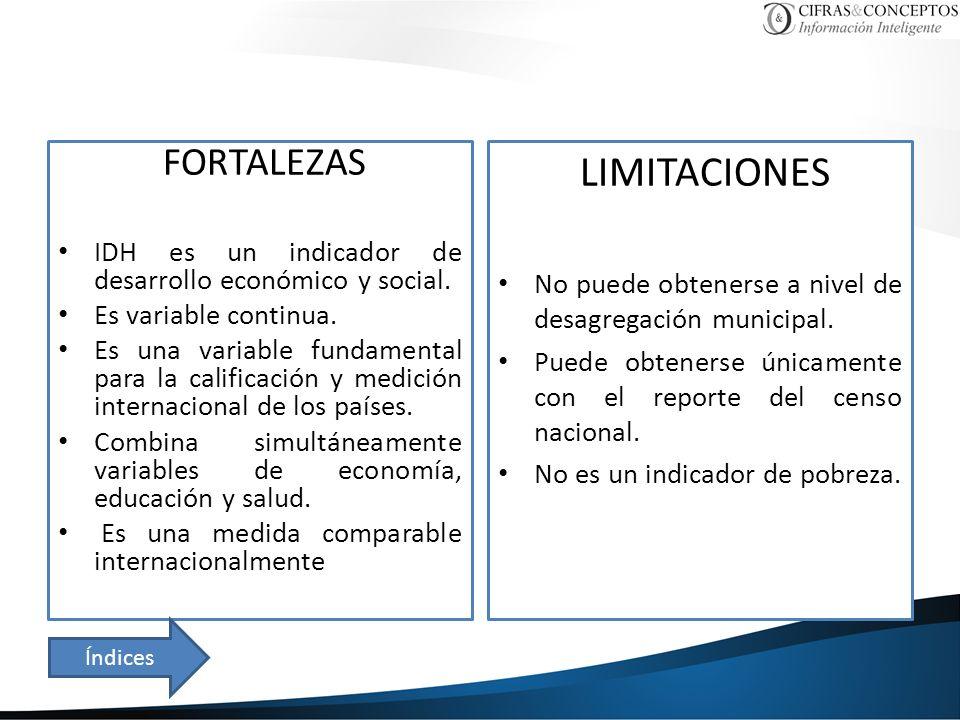 FORTALEZAS IDH es un indicador de desarrollo económico y social. Es variable continua. Es una variable fundamental para la calificación y medición int