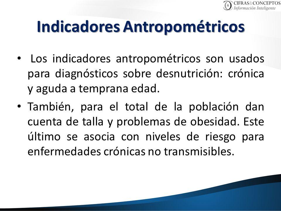 Indicadores Antropométricos Los indicadores antropométricos son usados para diagnósticos sobre desnutrición: crónica y aguda a temprana edad. También,