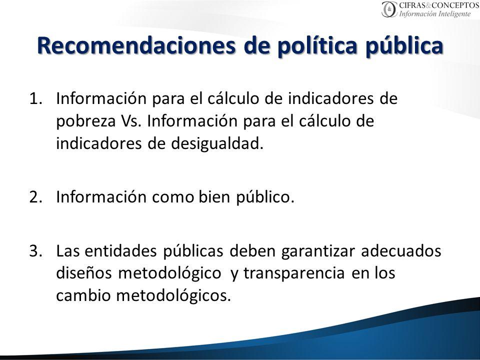 1.Información para el cálculo de indicadores de pobreza Vs. Información para el cálculo de indicadores de desigualdad. 2.Información como bien público