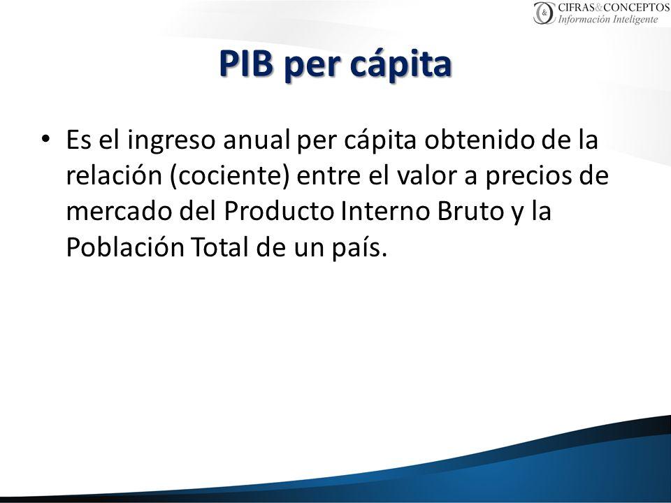 PIB per cápita Es el ingreso anual per cápita obtenido de la relación (cociente) entre el valor a precios de mercado del Producto Interno Bruto y la Población Total de un país.