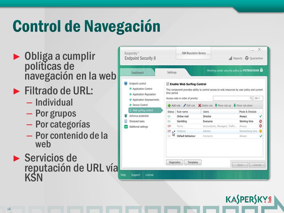 Obliga a cumplir políticas de navegación en la web Filtrado de URL: – Individual – Por grupos – Por categorías – Por contenido de la web Servicios de reputación de URL vía KSN 14