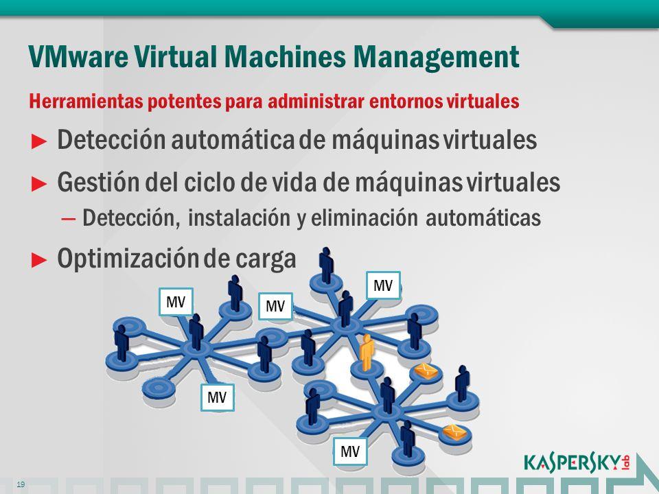Detección automática de máquinas virtuales Gestión del ciclo de vida de máquinas virtuales – Detección, instalación y eliminación automáticas Optimización de carga 19 MV