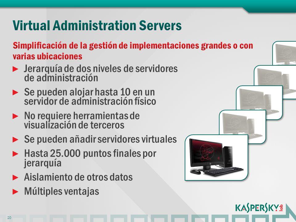Jerarquía de dos niveles de servidores de administración Se pueden alojar hasta 10 en un servidor de administración físico No requiere herramientas de visualización de terceros Se pueden añadir servidores virtuales Hasta 25.000 puntos finales por jerarquía Aislamiento de otros datos Múltiples ventajas 20