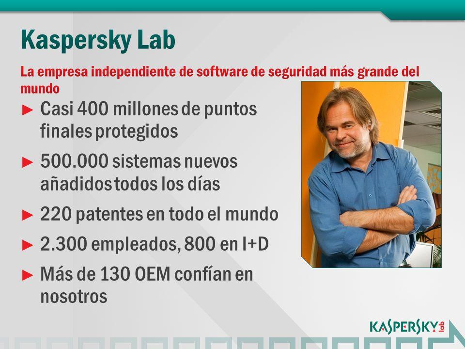 Casi 400 millones de puntos finales protegidos 500.000 sistemas nuevos añadidos todos los días 220 patentes en todo el mundo 2.300 empleados, 800 en I+D Más de 130 OEM confían en nosotros
