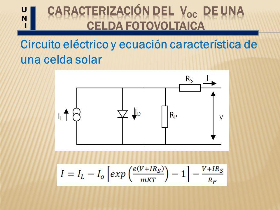 UNUN I Circuito eléctrico y ecuación característica de una celda solar V