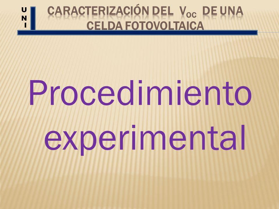 Procedimiento experimental UNUN I