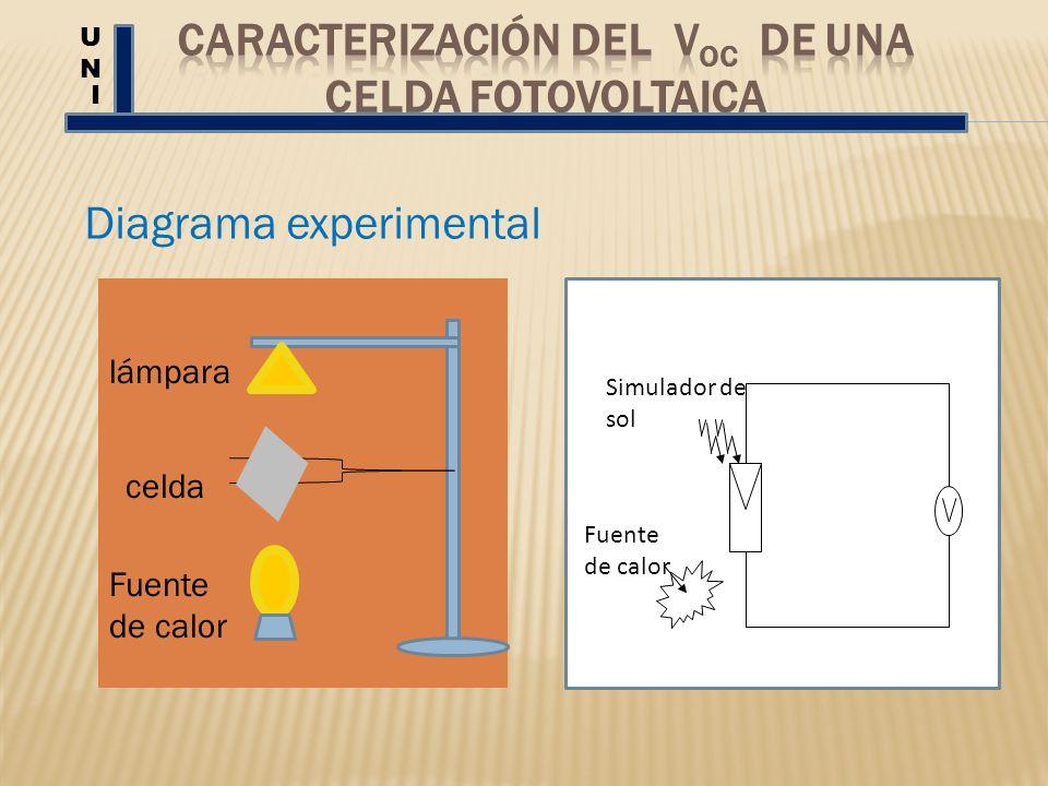 UNUN I Simulador de sol Fuente de calor Diagrama experimental lámpara celda Fuente de calor